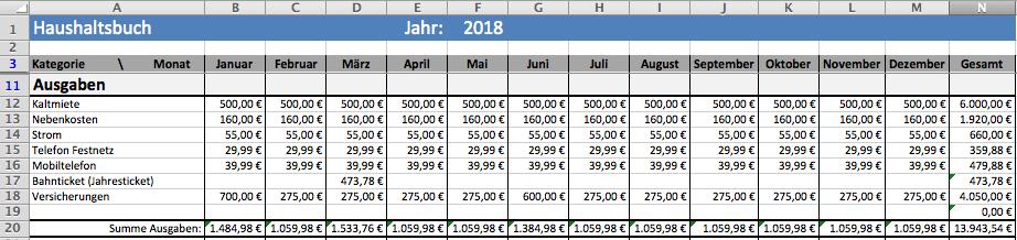 Haushaltsbuch Ausgaben