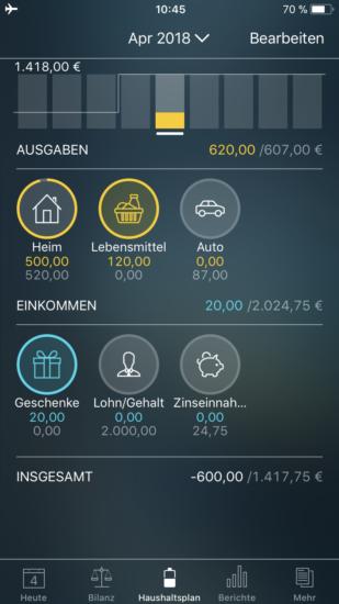 Money Pro Haushaltsplan